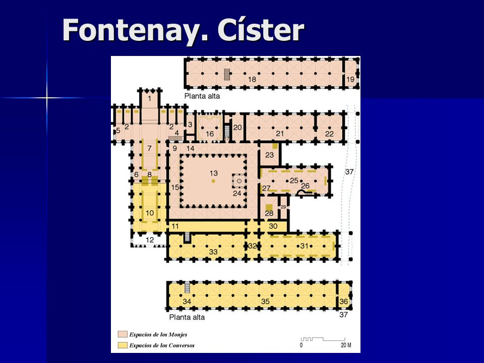 Fontenay. Císter