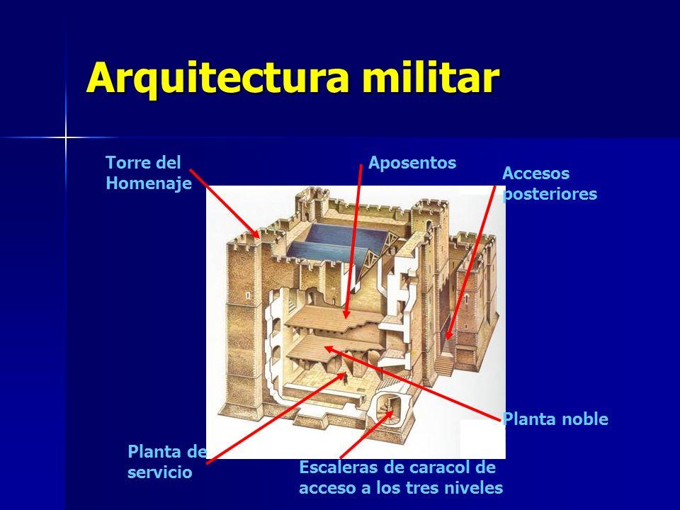 Arquitectura militar Torre del Homenaje Aposentos Accesos posteriores Planta noble Escaleras de caracol de acceso a los tres niveles Planta de servici