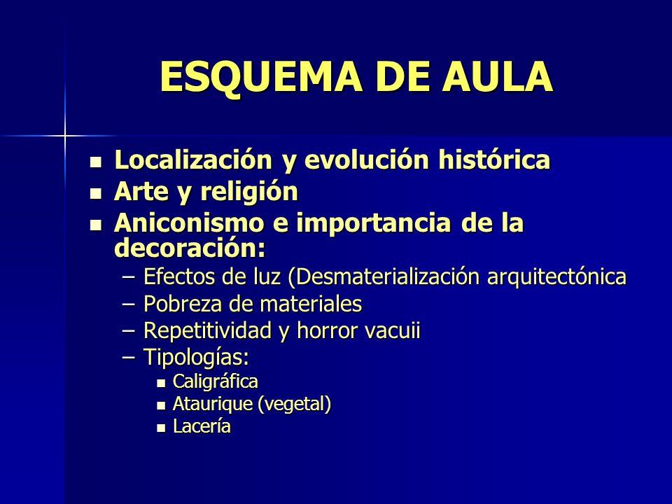 Localización y evolución histórica Localización y evolución histórica Arte y religión Arte y religión Aniconismo e importancia de la decoración: Anico