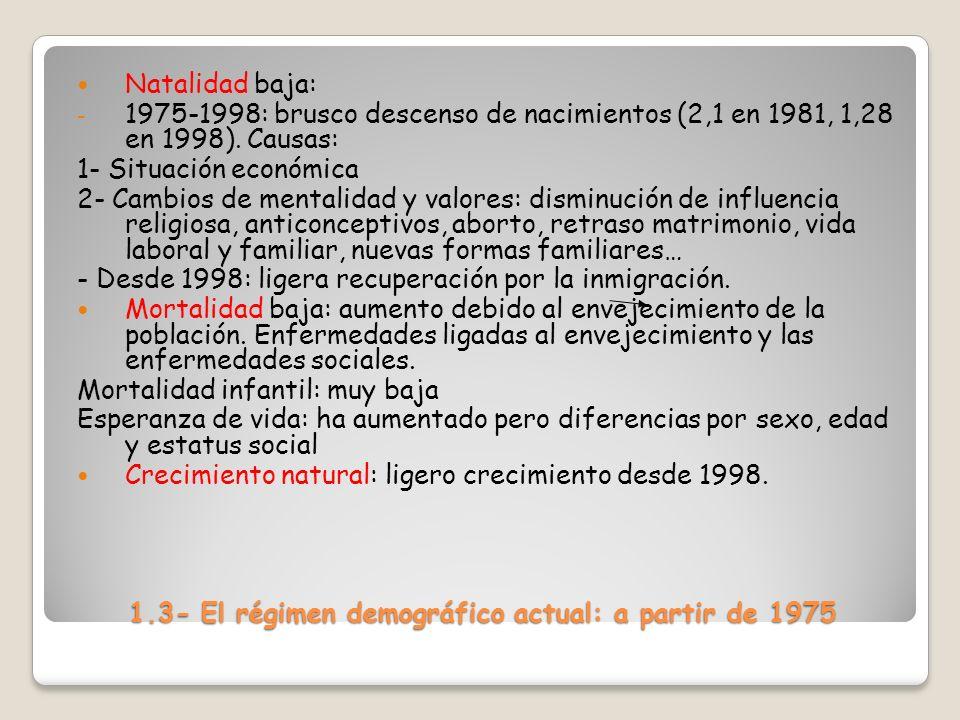 1.3- El régimen demográfico actual: a partir de 1975 Natalidad baja: - 1975-1998: brusco descenso de nacimientos (2,1 en 1981, 1,28 en 1998). Causas: