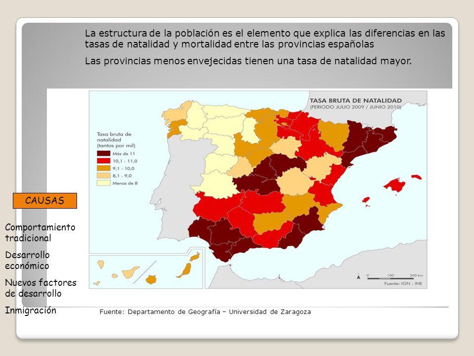 La estructura de la población es el elemento que explica las diferencias en las tasas de natalidad y mortalidad entre las provincias españolas Las pro