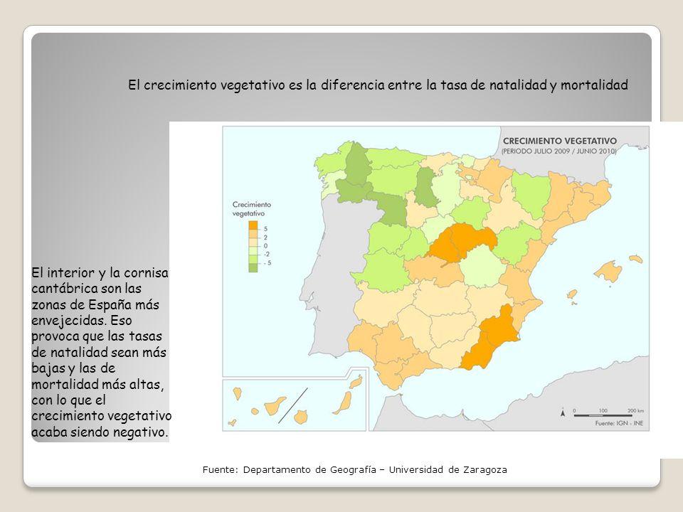 El crecimiento vegetativo es la diferencia entre la tasa de natalidad y mortalidad Fuente: Departamento de Geografía – Universidad de Zaragoza El inte