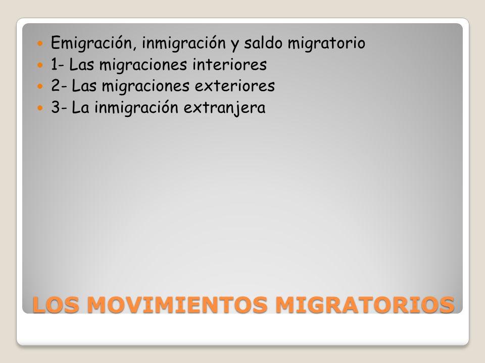 LOS MOVIMIENTOS MIGRATORIOS Emigración, inmigración y saldo migratorio 1- Las migraciones interiores 2- Las migraciones exteriores 3- La inmigración e