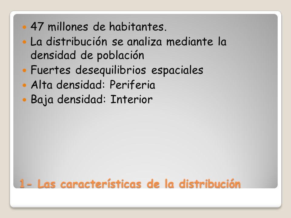 1- Las características de la distribución 47 millones de habitantes. La distribución se analiza mediante la densidad de población Fuertes desequilibri