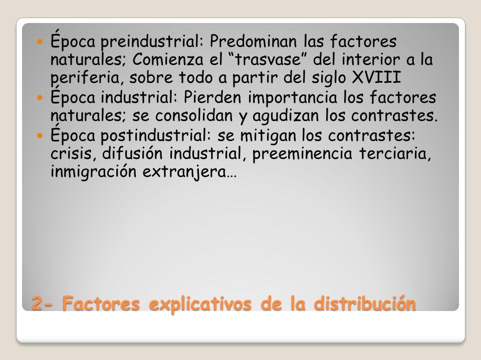 2- Factores explicativos de la distribución Época preindustrial: Predominan las factores naturales; Comienza el trasvase del interior a la periferia,
