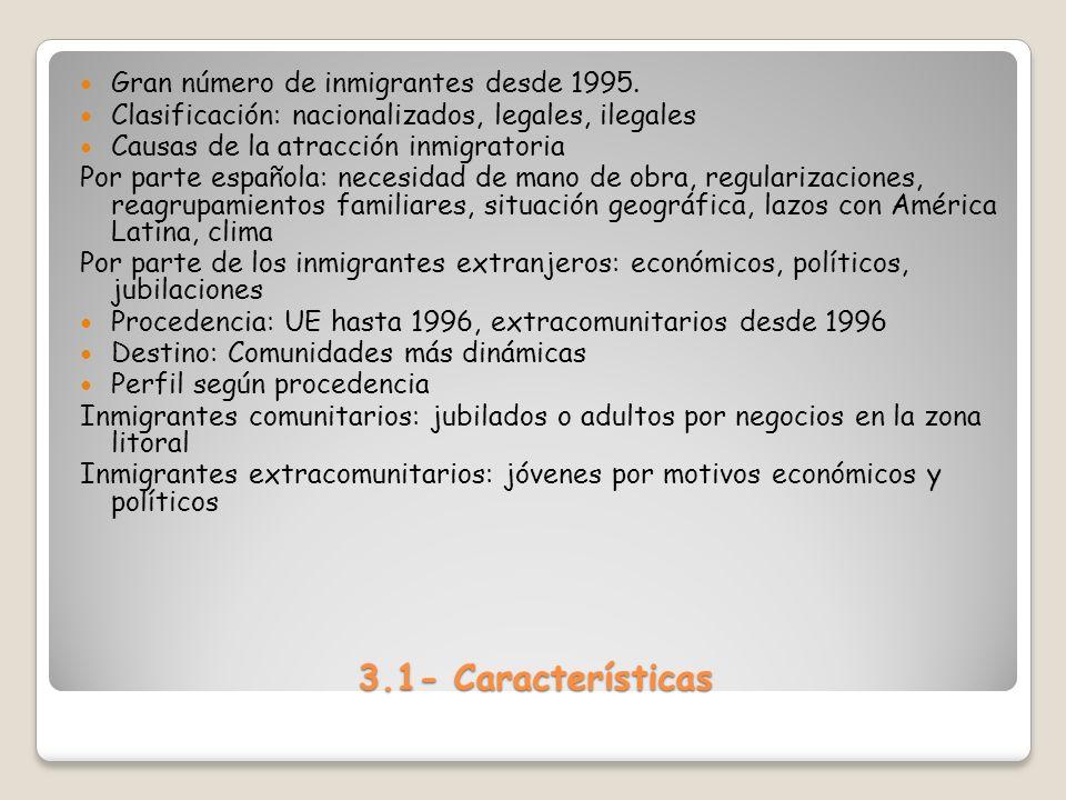 3.1- Características Gran número de inmigrantes desde 1995. Clasificación: nacionalizados, legales, ilegales Causas de la atracción inmigratoria Por p