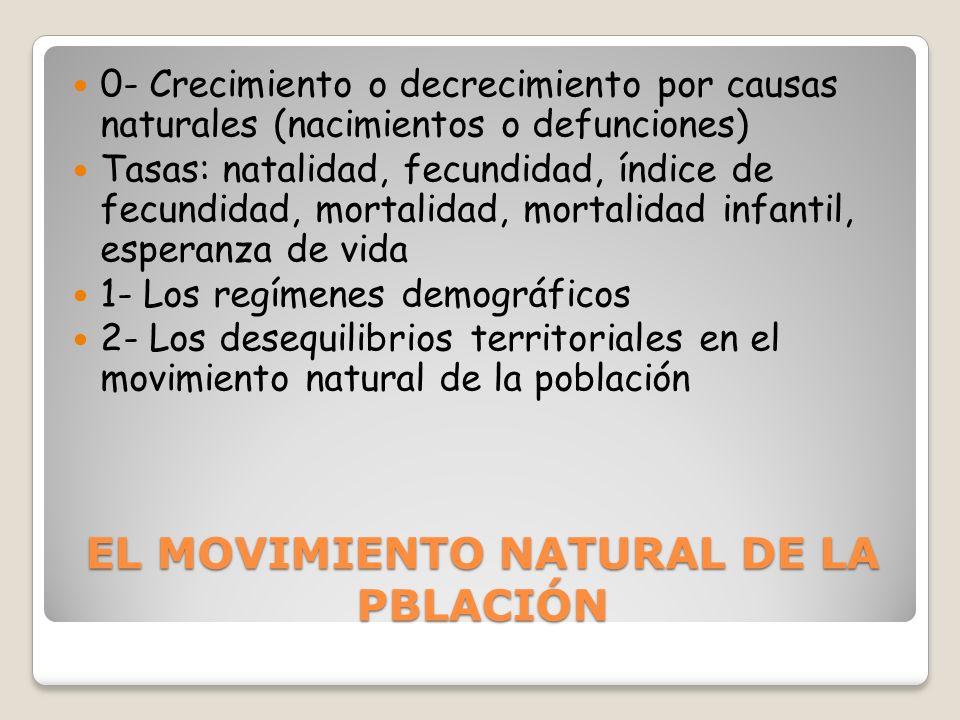 EL MOVIMIENTO NATURAL DE LA PBLACIÓN 0- Crecimiento o decrecimiento por causas naturales (nacimientos o defunciones) Tasas: natalidad, fecundidad, índ