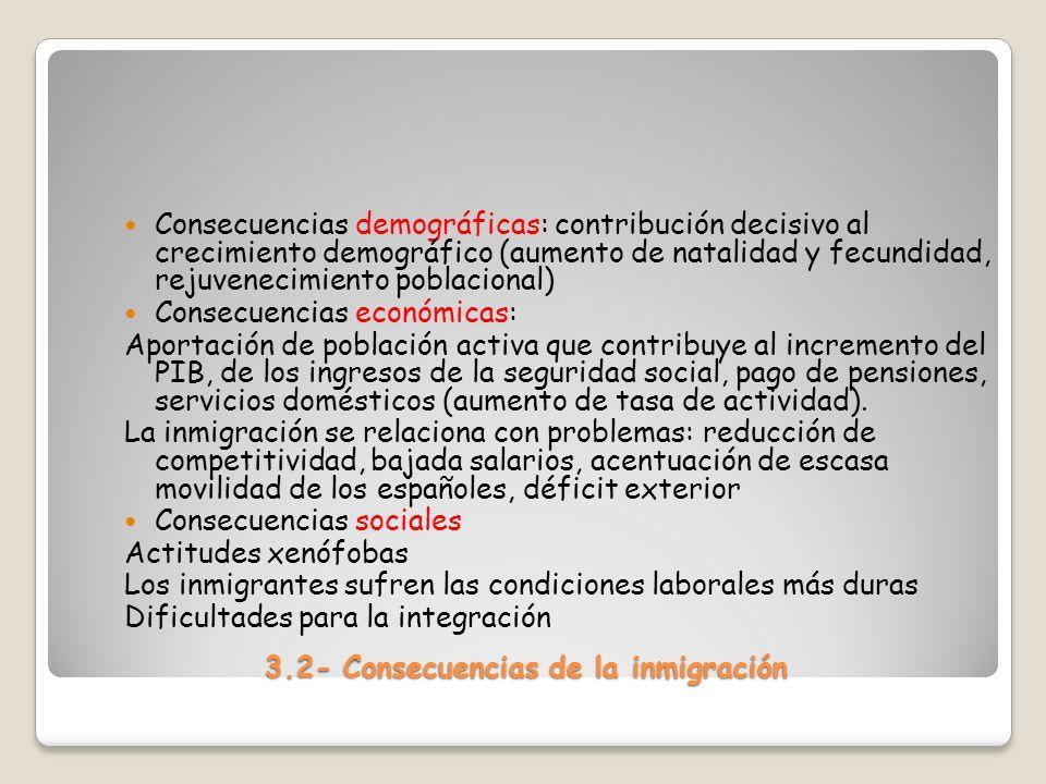 3.2- Consecuencias de la inmigración Consecuencias demográficas: contribución decisivo al crecimiento demográfico (aumento de natalidad y fecundidad,