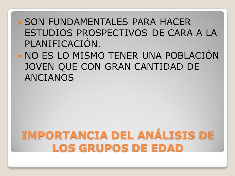 IMPORTANCIA DEL ANÁLISIS DE LOS GRUPOS DE EDAD SON FUNDAMENTALES PARA HACER ESTUDIOS PROSPECTIVOS DE CARA A LA PLANIFICACIÓN. NO ES LO MISMO TENER UNA