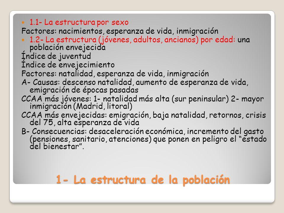 1- La estructura de la población 1.1- La estructura por sexo Factores: nacimientos, esperanza de vida, inmigración 1.2- La estructura (jóvenes, adulto