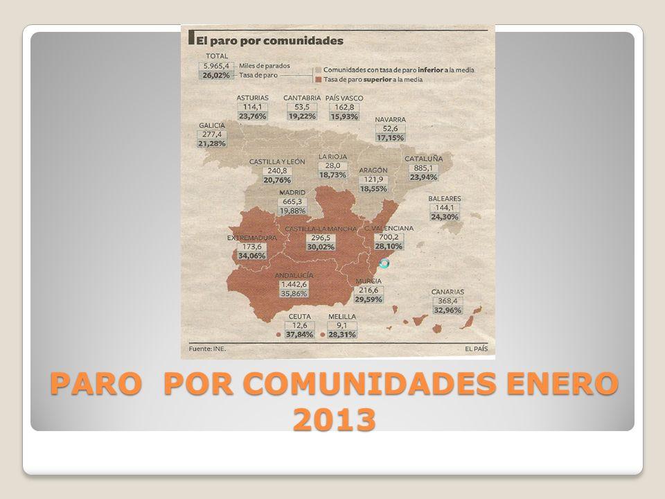 PARO POR COMUNIDADES ENERO 2013