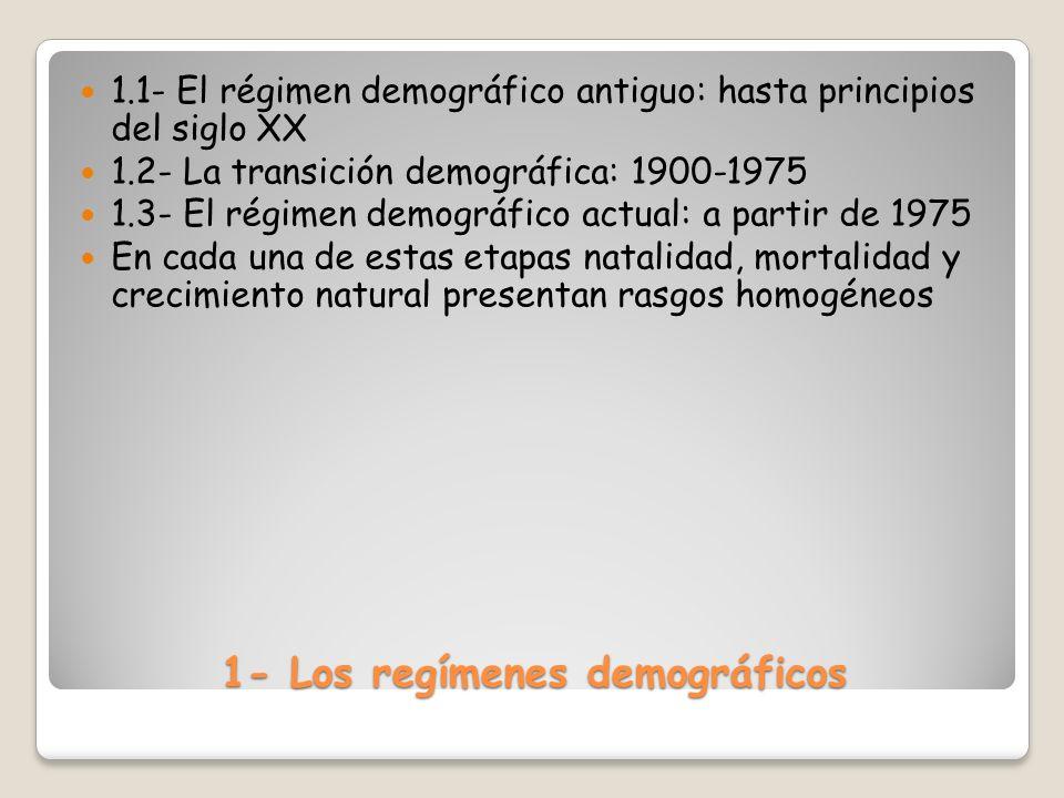 1- Los regímenes demográficos 1.1- El régimen demográfico antiguo: hasta principios del siglo XX 1.2- La transición demográfica: 1900-1975 1.3- El rég
