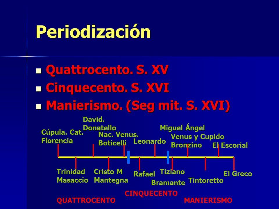 Periodización Quattrocento. S. XV Quattrocento. S. XV Cinquecento. S. XVI Cinquecento. S. XVI Manierismo. (Seg mit. S. XVI) Manierismo. (Seg mit. S. X