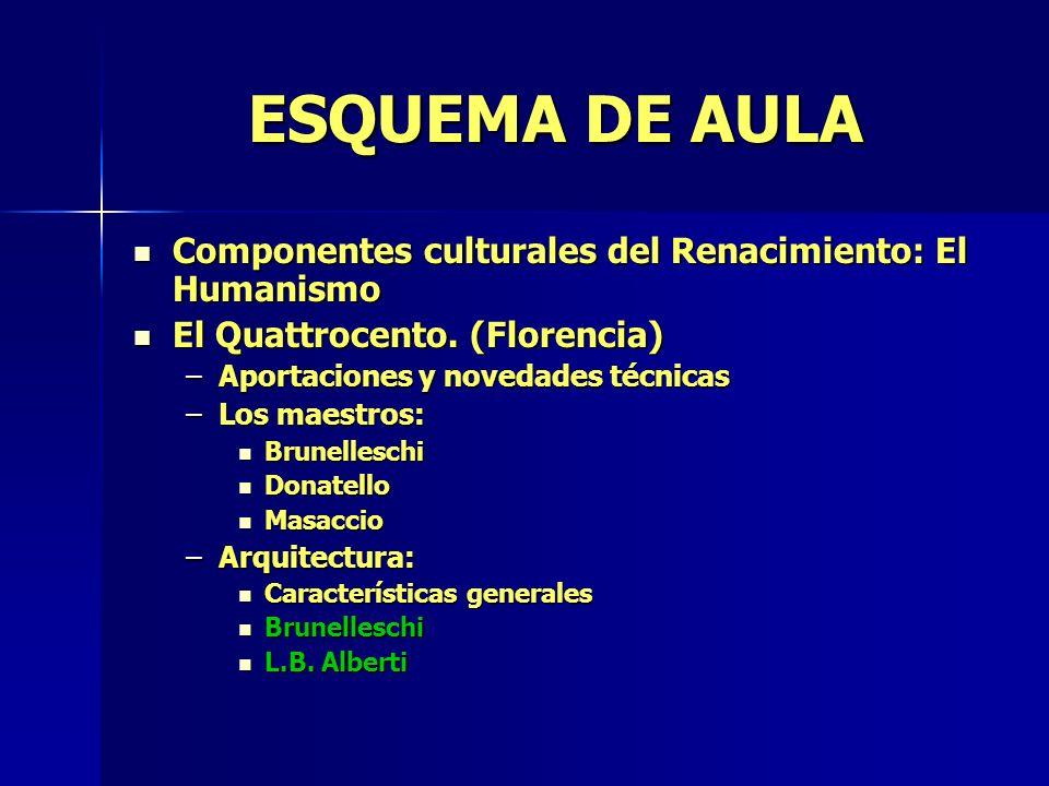 Componentes culturales del Renacimiento: El Humanismo Componentes culturales del Renacimiento: El Humanismo El Quattrocento. (Florencia) El Quattrocen