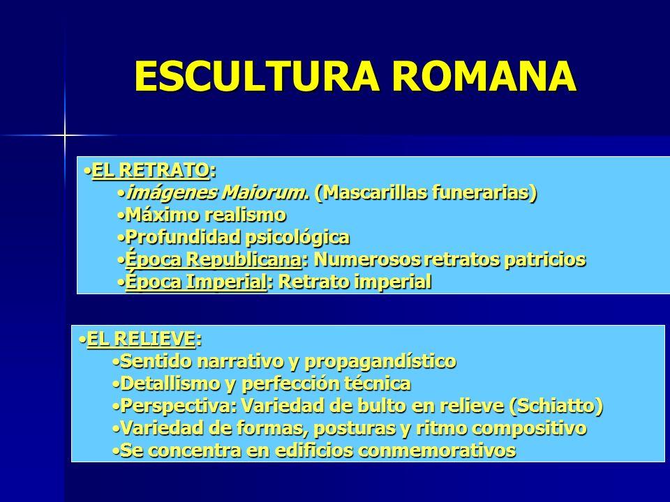 ESCULTURA ROMANA EL RETRATO:EL RETRATO: imágenes Maiorum. (Mascarillas funerarias)imágenes Maiorum. (Mascarillas funerarias) Máximo realismoMáximo rea