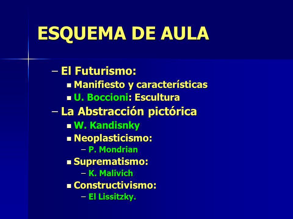ESQUEMA DE AULA –El Futurismo: Manifiesto y características Manifiesto y características U. Boccioni: Escultura U. Boccioni: Escultura –La Abstracción