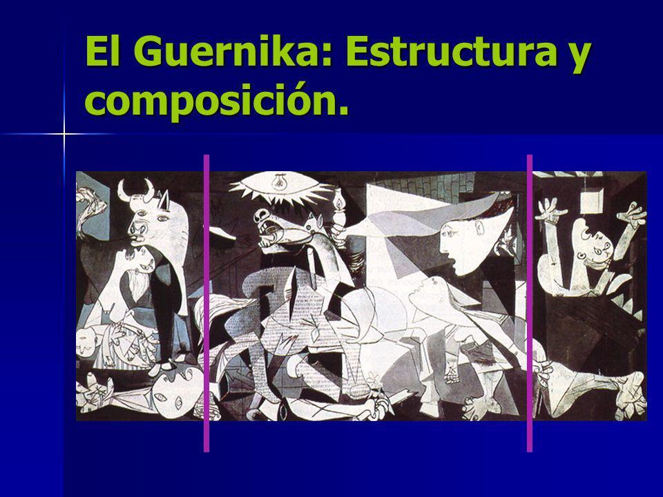 El Guernika: Estructura y composición.