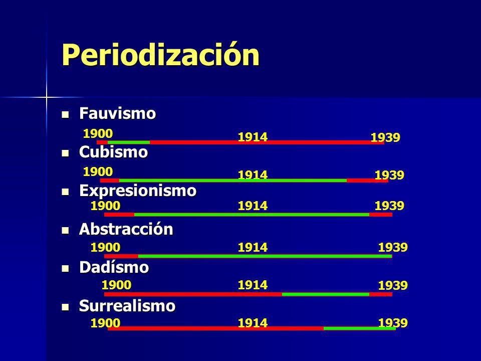 Periodización Fauvismo Fauvismo Cubismo Cubismo Expresionismo Expresionismo Abstracción Abstracción Dadísmo Dadísmo Surrealismo Surrealismo 1900 1939