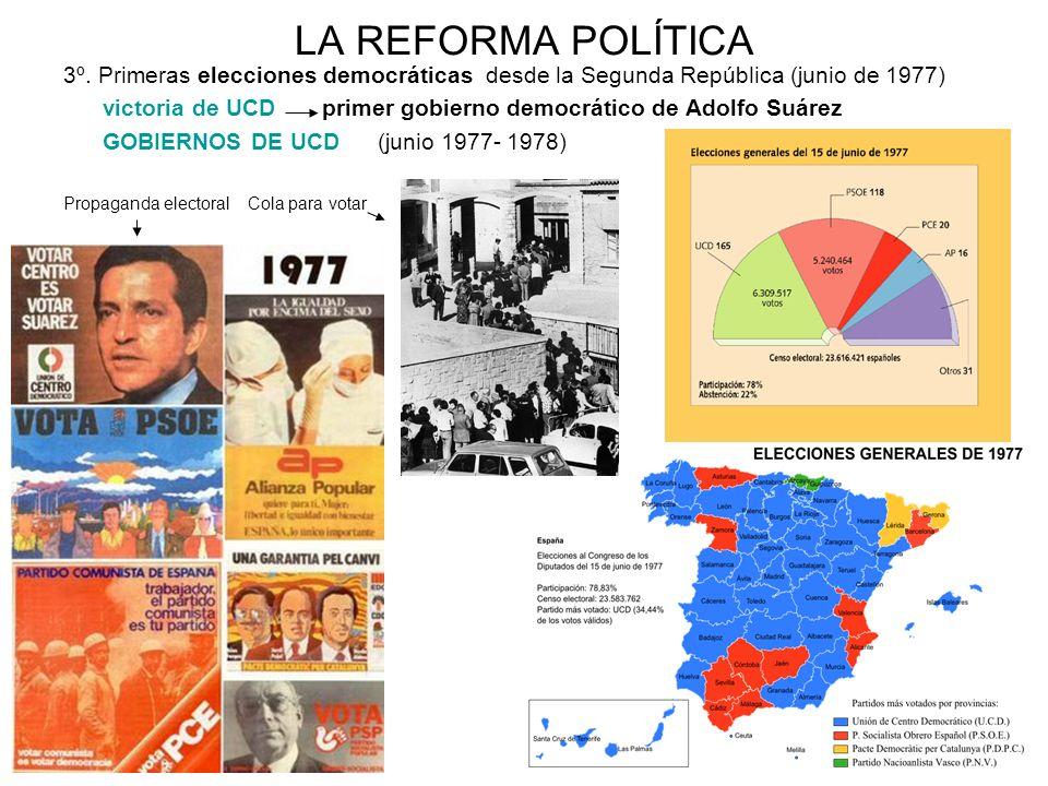 LA REFORMA POLÍTICA 3º. Primeras elecciones democráticas desde la Segunda República (junio de 1977) victoria de UCD primer gobierno democrático de Ado