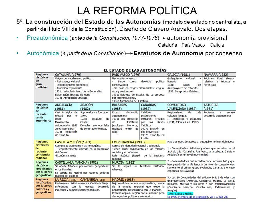 LA REFORMA POLÍTICA 5º. La construcción del Estado de las Autonomías ( modelo de estado no centralista, a partir del título VIII de la Constitución ).