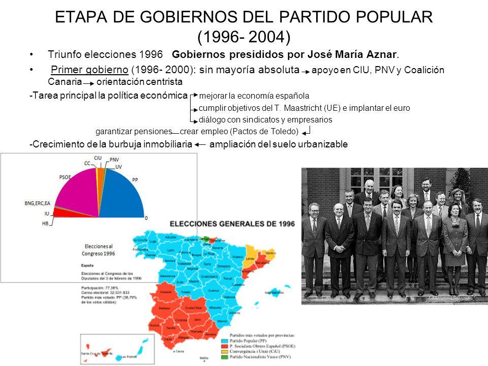 ETAPA DE GOBIERNOS DEL PARTIDO POPULAR (1996- 2004) Triunfo elecciones 1996 Gobiernos presididos por José María Aznar. Primer gobierno (1996- 2000): s
