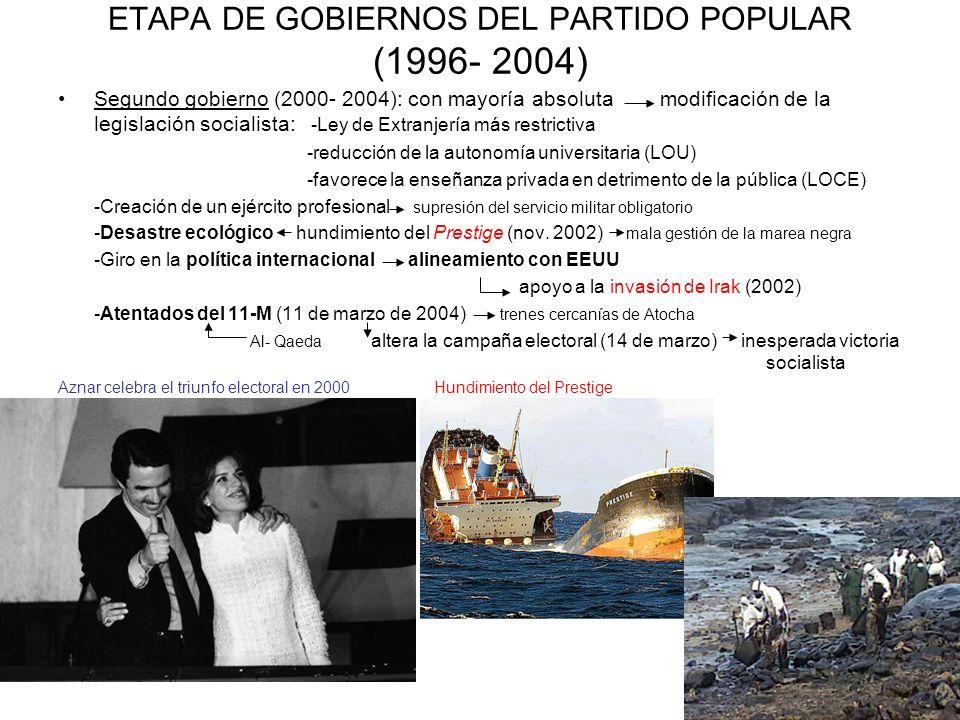 ETAPA DE GOBIERNOS DEL PARTIDO POPULAR (1996- 2004) Segundo gobierno (2000- 2004): con mayoría absoluta modificación de la legislación socialista: -Le