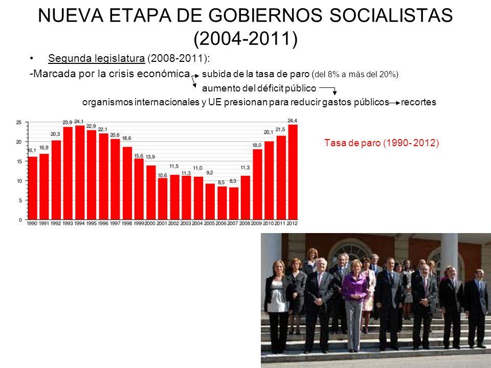 NUEVA ETAPA DE GOBIERNOS SOCIALISTAS (2004-2011) Segunda legislatura (2008-2011): -Marcada por la crisis económica subida de la tasa de paro ( del 8%