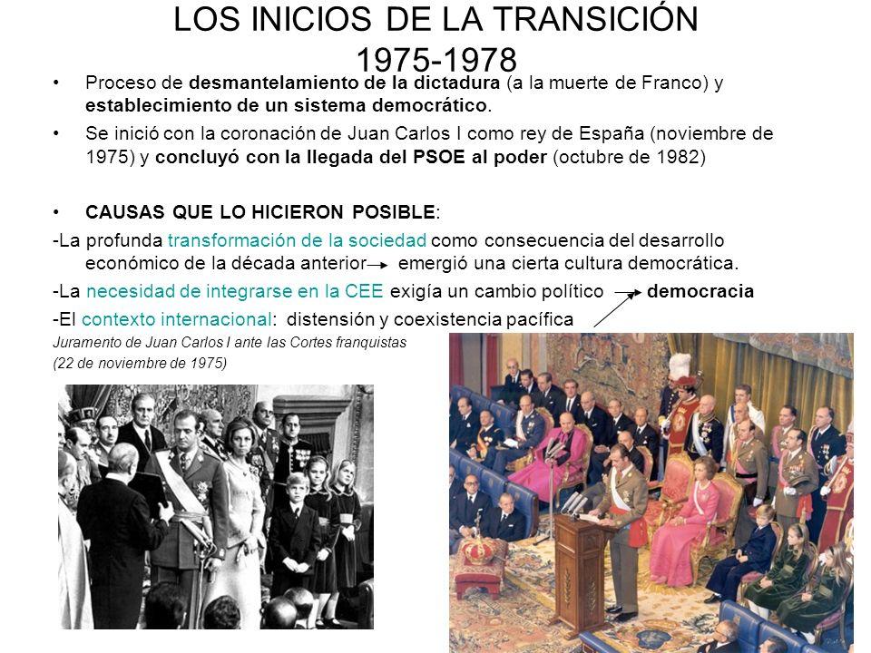 LOS INICIOS DE LA TRANSICIÓN 1975-1978 Proceso de desmantelamiento de la dictadura (a la muerte de Franco) y establecimiento de un sistema democrático