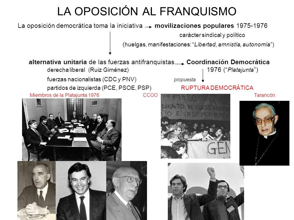LA OPOSICIÓN AL FRANQUISMO La oposición democrática toma la iniciativa movilizaciones populares 1975-1976 carácter sindical y político ( huelgas, mani
