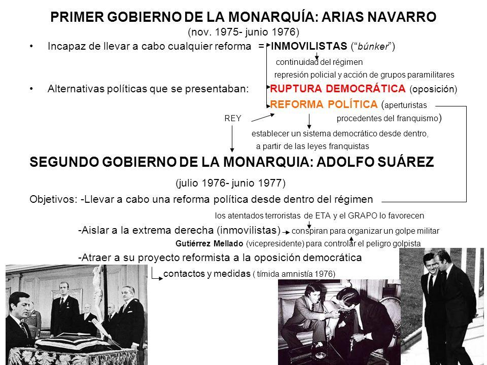 PRIMER GOBIERNO DE LA MONARQUÍA: ARIAS NAVARRO (nov. 1975- junio 1976) Incapaz de llevar a cabo cualquier reforma = INMOVILISTAS ( búnker ) continuida