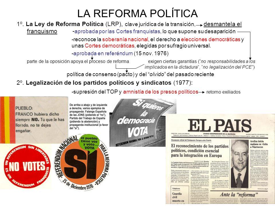 LA REFORMA POLÍTICA 1º. La Ley de Reforma Política (LRP), clave jurídica de la transición, desmantela el franquismo - aprobada por las Cortes franquis