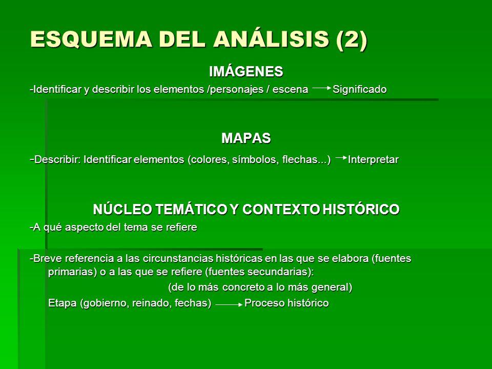 ESQUEMA DEL ANÁLISIS (2) IMÁGENES -Identificar y describir los elementos /personajes / escena Significado MAPAS - Describir: Identificar elementos (co