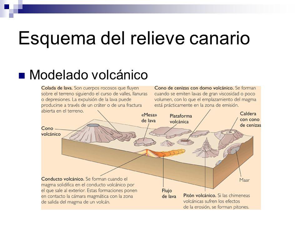 CALDERAS Cráteres circulares originados por la explosión o hundimiento de volcanes.