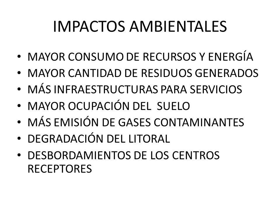 IMPACTOS AMBIENTALES MAYOR CONSUMO DE RECURSOS Y ENERGÍA MAYOR CANTIDAD DE RESIDUOS GENERADOS MÁS INFRAESTRUCTURAS PARA SERVICIOS MAYOR OCUPACIÓN DEL