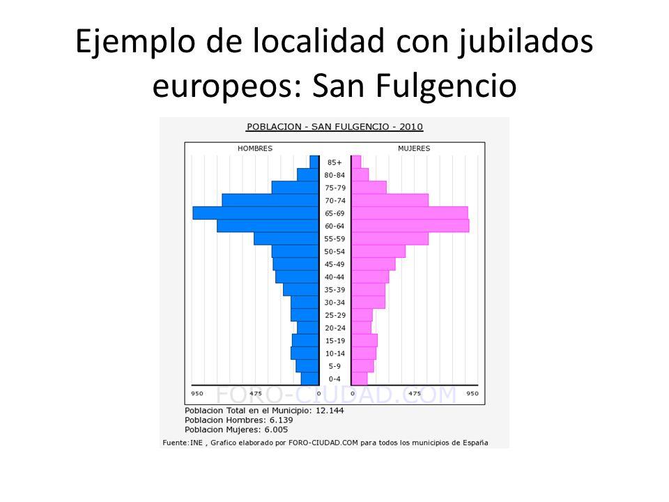 Ejemplo de localidad con jubilados europeos: San Fulgencio