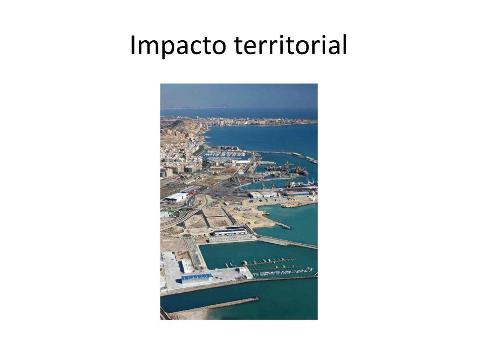 Impacto territorial