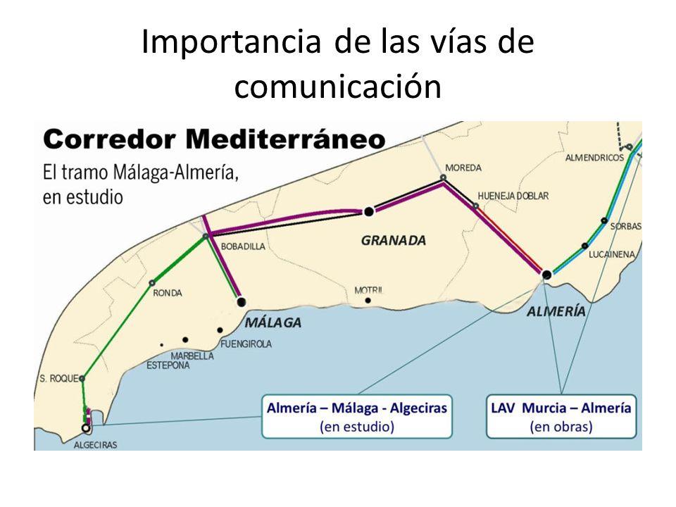 Importancia de las vías de comunicación