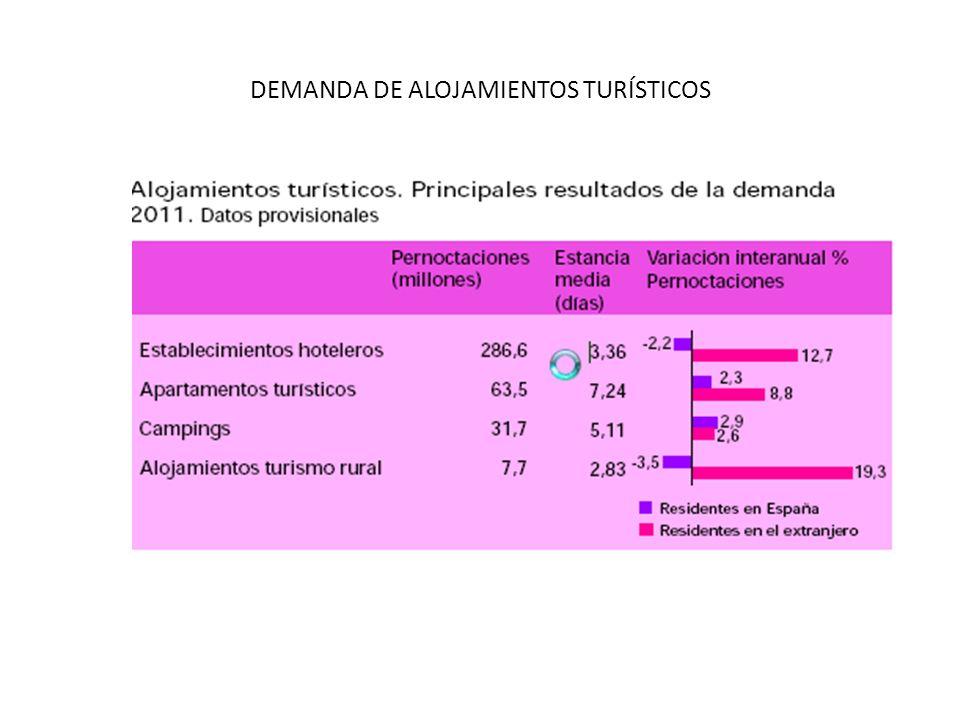 IMPACTOS DEMOGRÁFICOS GENERACIÓN DE EMPLEO EMPLEOS EN LA CONSTRUCCIÓN AUMENTO DE LA POBLACIÓN EN DETERMINADAS ÉPOCAS PIRÁMIDES DE POBLACIÓN ENVEJECIDAS EN ZONAS DE TURISMO DE JUBILADOS EUROPEOS ELEVACIÓN DE LA DENSIDAD DE POBLACIÓN PROCESOS DE URBANIZACIÓN DIFUSA