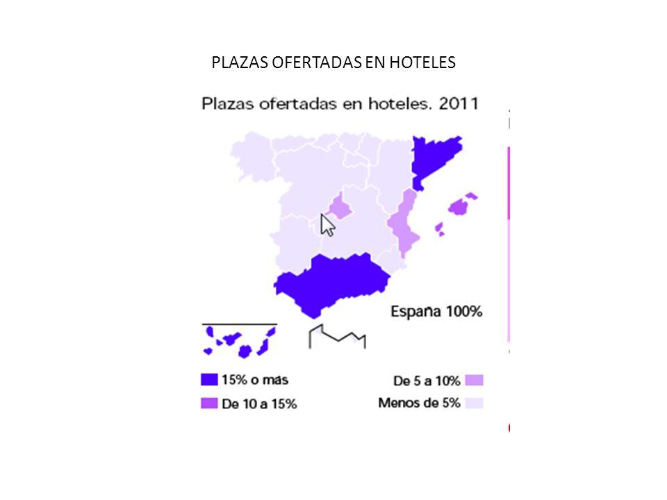 PLAZAS OFERTADAS EN HOTELES
