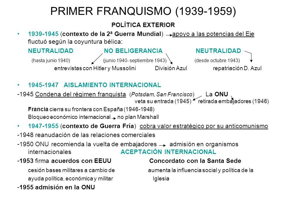 PRIMER FRANQUISMO (1939-1959) POLÍTICA EXTERIOR 1939-1945 (contexto de la 2ª Guerra Mundial) apoyo a las potencias del Eje fluctuó según la coyuntura