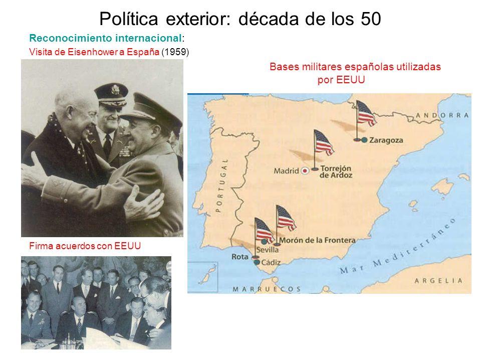 Política exterior: década de los 50 Reconocimiento internacional: Visita de Eisenhower a España (1959) Bases militares españolas utilizadas por EEUU F