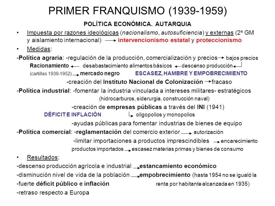 PRIMER FRANQUISMO (1939-1959) POLÍTICA ECONÓMICA. AUTARQUIA Impuesta por razones ideológicas (nacionalismo, autosuficiencia) y externas (2ª GM y aisla