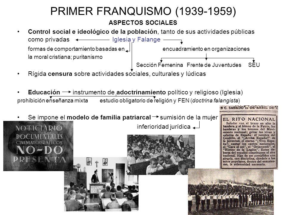 PRIMER FRANQUISMO (1939-1959) ASPECTOS SOCIALES Control social e ideológico de la población, tanto de sus actividades públicas como privadas Iglesia y