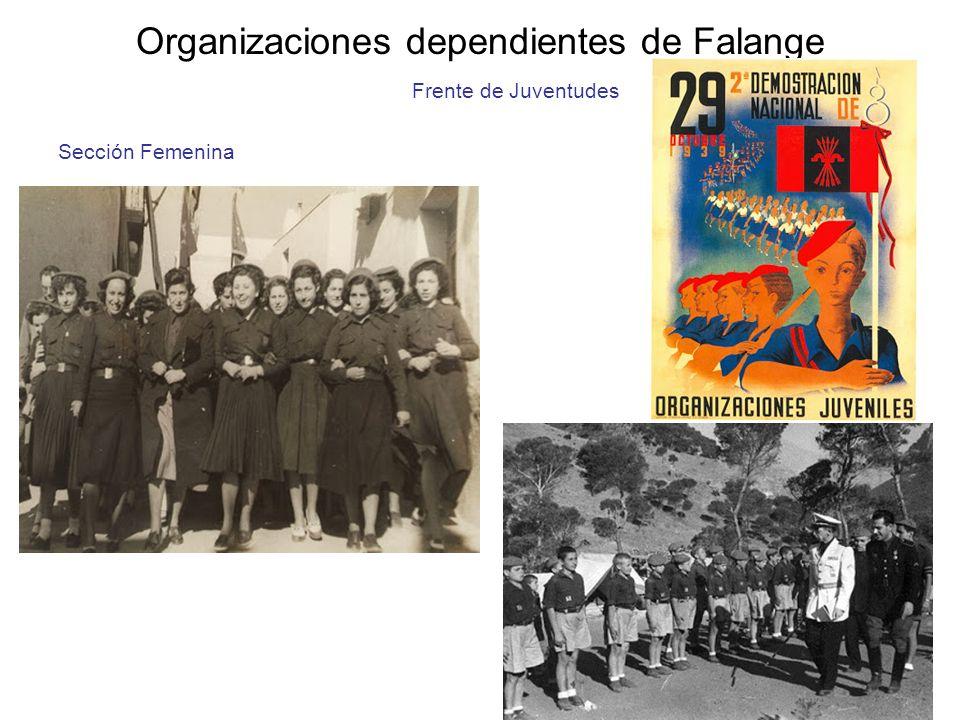 Organizaciones dependientes de Falange Frente de Juventudes Sección Femenina