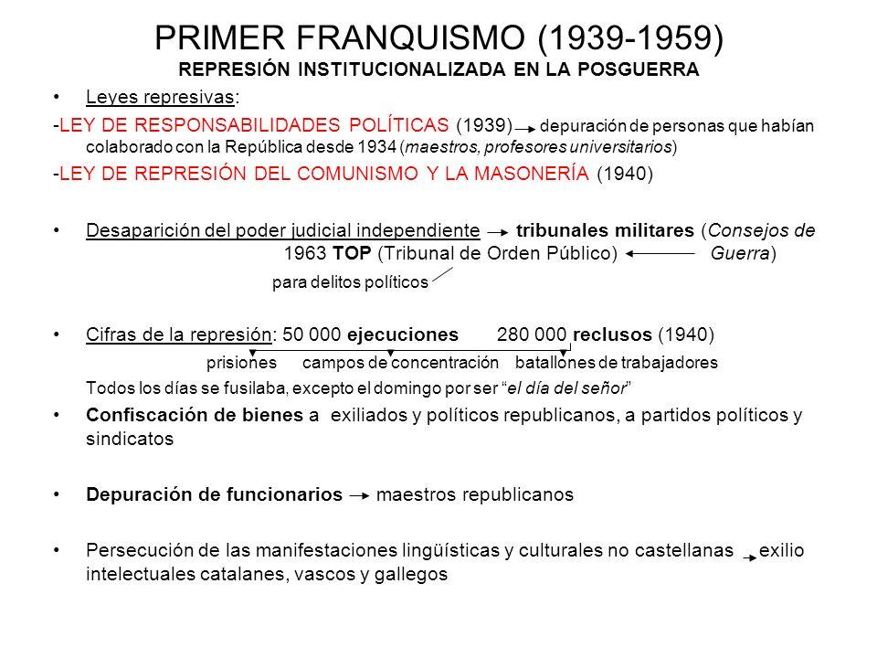 PRIMER FRANQUISMO (1939-1959) REPRESIÓN INSTITUCIONALIZADA EN LA POSGUERRA Leyes represivas: -LEY DE RESPONSABILIDADES POLÍTICAS (1939) depuración de