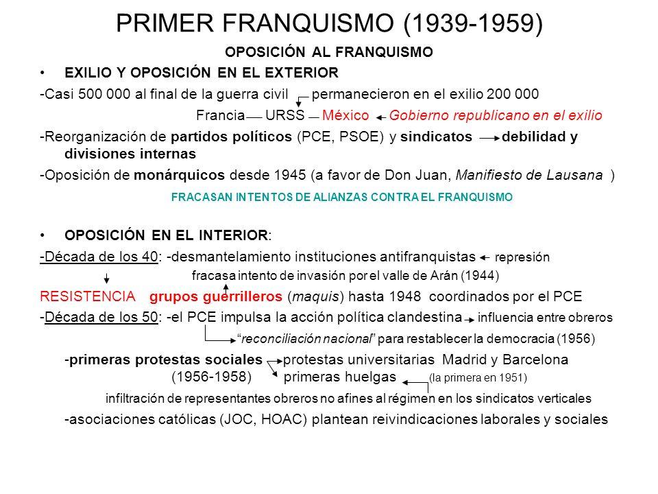 PRIMER FRANQUISMO (1939-1959) OPOSICIÓN AL FRANQUISMO EXILIO Y OPOSICIÓN EN EL EXTERIOR -Casi 500 000 al final de la guerra civil permanecieron en el