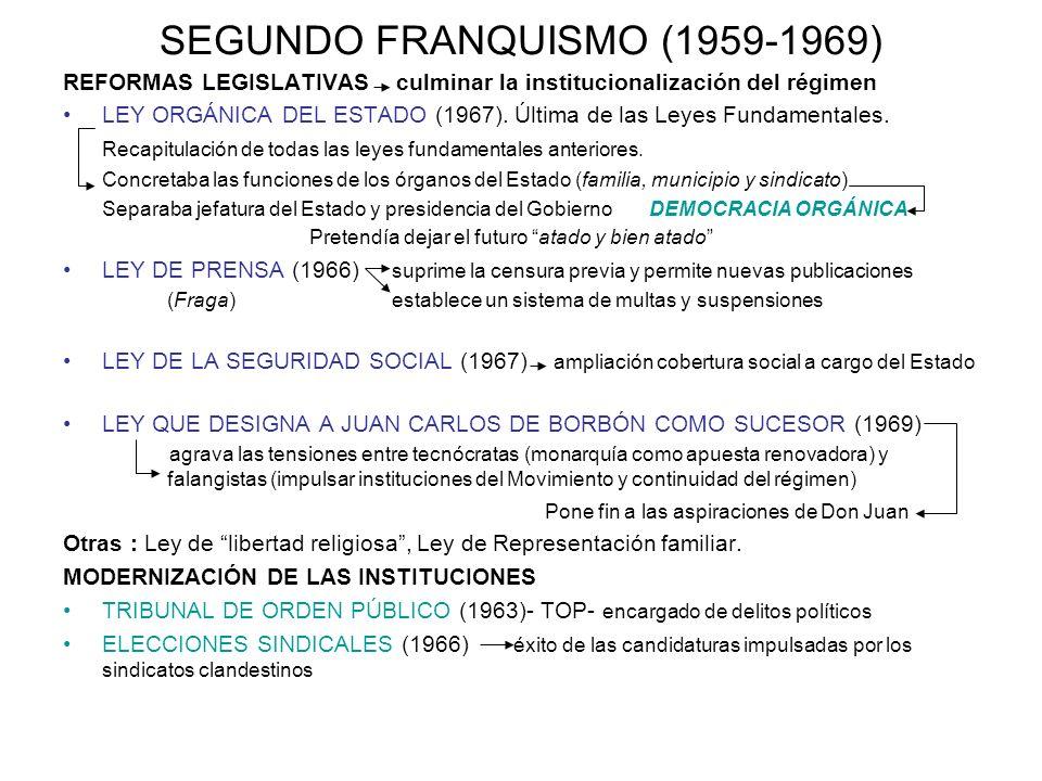 SEGUNDO FRANQUISMO (1959-1969) REFORMAS LEGISLATIVAS culminar la institucionalización del régimen LEY ORGÁNICA DEL ESTADO (1967). Última de las Leyes