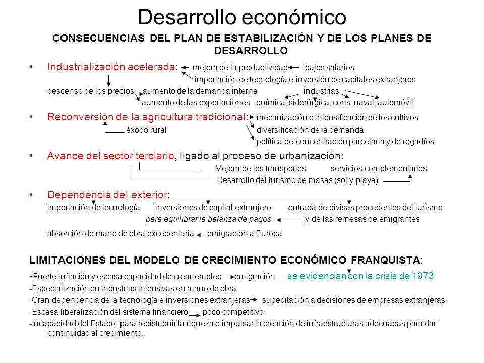 Desarrollo económico CONSECUENCIAS DEL PLAN DE ESTABILIZACIÓN Y DE LOS PLANES DE DESARROLLO Industrialización acelerada: mejora de la productividad ba