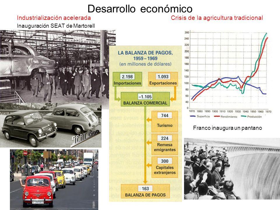 Desarrollo económico Industrialización acelerada Crisis de la agricultura tradicional Inauguración SEAT de Martorell Franco inaugura un pantano