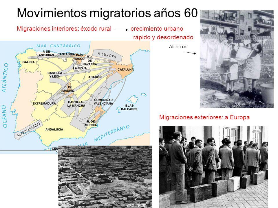 Movimientos migratorios años 60 Migraciones interiores: éxodo rural crecimiento urbano rápido y desordenado Alcorcón Migraciones exteriores: a Europa